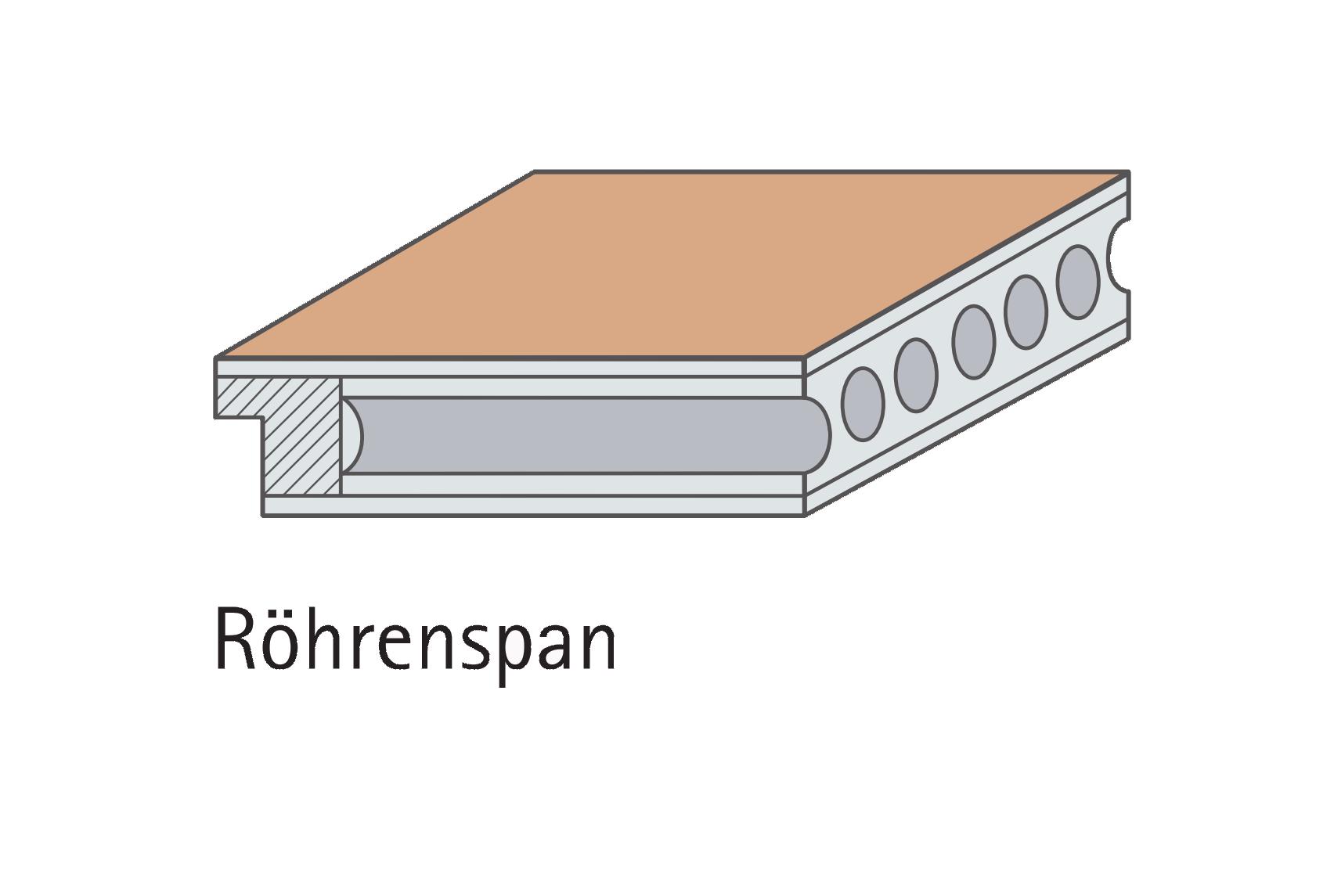 Daten: Element: nach DIN 18101 Oberfläche: CPL Ahorn mit fühlbarer Oberfläche Türblattstärke: ca. 40 mm Mittellage: hochwertige Röhrenspaneinlage Zarge: mit Rundkante